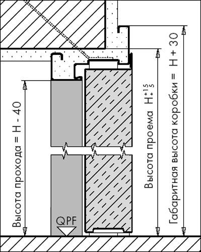 ширина металла в железной двери